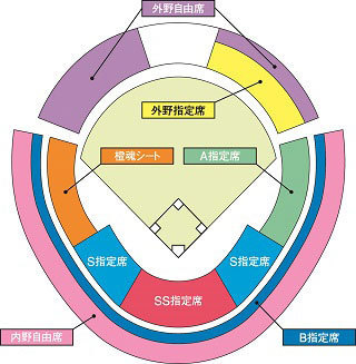 7月24日の東京ヤクルトスワローズ戦における席割り